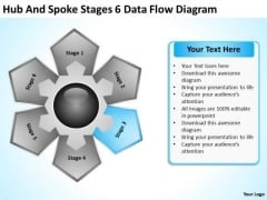 Hub And Spoke Stages 6 Data Flow Diagram Business Plan Proposal PowerPoint Templates