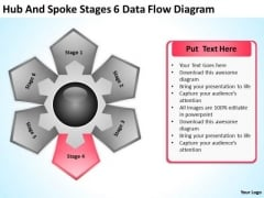 Hub And Spoke Stages 6 Data Flow Diagram How To Prepare Business Plan PowerPoint Slides