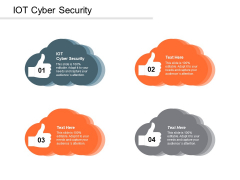 IOT Cyber Security Ppt PowerPoint Presentation Layouts Clipart Cpb