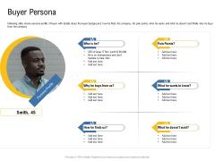 IOT Industry Assessment Buyer Persona Ppt Professional Slide Portrait PDF