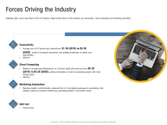 IOT Industry Assessment Forces Driving The Industry Ppt Ideas Summary PDF