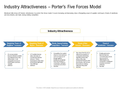 IOT Industry Assessment Industry Attractiveness Porters Five Forces Model Ppt Infographic Template Clipart PDF