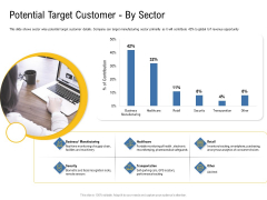 IOT Industry Assessment Potential Target Customer By Sector Ppt Styles Layouts PDF
