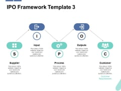 IPO Framework Input Ppt PowerPoint Presentation Professional Sample