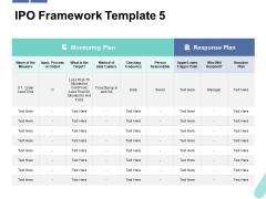 IPO Framework Plan Ppt PowerPoint Presentation Portfolio Sample
