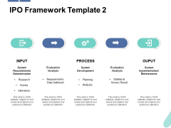 IPO Framework Process Ppt PowerPoint Presentation Gallery Shapes