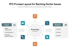 IPO Process Layout For Banking Sector Issues Ppt PowerPoint Presentation Show Design Templates PDF