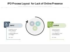 IPO Process Layout For Lack Of Online Presence Ppt PowerPoint Presentation Professional Outline PDF