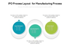 IPO Process Layout For Manufacturing Process Ppt PowerPoint Presentation Infographics Example Topics PDF