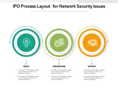 IPO Process Layout For Network Security Issues Ppt PowerPoint Presentation Outline Graphics Template PDF