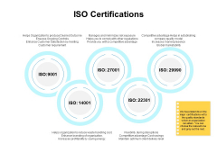 ISO Certifications Ppt PowerPoint Presentation Infographics Layout Ideas