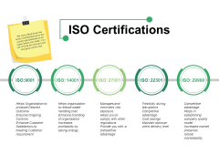 ISO Certifications Ppt PowerPoint Presentation Slides Structure