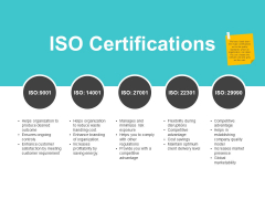 ISO Certifications Ppt PowerPoint Presentation Summary Examples