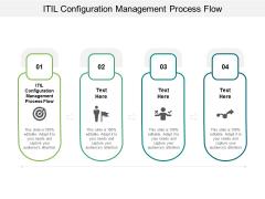 ITIL Configuration Management Process Flow Ppt PowerPoint Presentation Layouts Design Templates Cpb