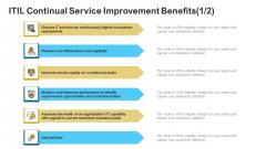 ITIL Continual Service Improvement Benefits Reviews Ppt Slides Example Topics PDF