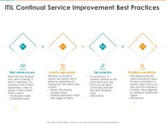 ITIL Continual Service Improvement Best Practices Ppt Ideas Graphics Design PDF