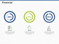 ITIL Event Organization Strategic Plan Financial Ppt PowerPoint Presentation Icon Designs PDF