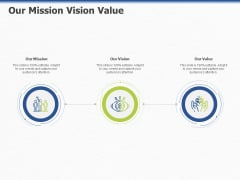 ITIL Event Organization Strategic Plan Our Mission Vision Value Ppt PowerPoint Presentation Icon Guidelines PDF