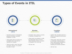 ITIL Event Organization Strategic Plan Types Of Events In ITIL Ppt PowerPoint Presentation Icon Clipart PDF