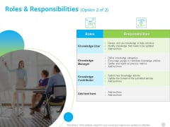 ITIL Knowledge Governance Roles And Responsibilities Activities Ppt PowerPoint Presentation Model Example PDF