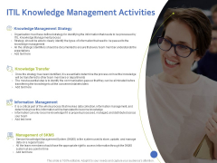 ITIL Knowledge Management Activities Ppt Professional Introduction PDF