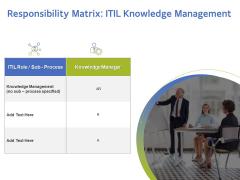 ITIL Knowledge Management Responsibility Matrix ITIL Knowledge Management Ppt Ideas Visual Aids PDF