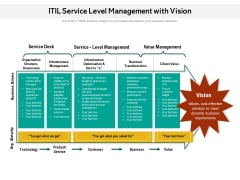 ITIL Service Level Management With Vision Ppt PowerPoint Presentation Gallery Designs PDF