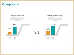 ITIL Service Quality Agreement Comparison Ppt Portfolio Inspiration PDF