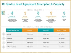 ITIL Service Quality Agreement ITIL Service Level Agreement Description And Capacity Ppt Summary File Formats PDF