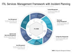 ITIL Services Management Framework With Incident Planning Ppt PowerPoint Presentation Styles Diagrams PDF