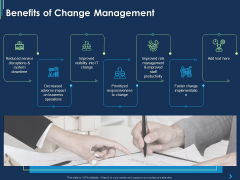 ITIL Strategy Change Management Benefits Of Change Management Ppt Styles Graphics PDF