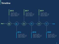 ITIL Strategy Change Management Timeline Ppt Inspiration Images PDF