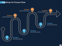 ITIL Strategy Service Excellence Roadmap For Process Flow Ppt PowerPoint Presentation Pictures Visuals PDF