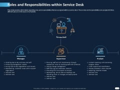 ITIL Strategy Service Excellence Roles And Responsibilities Within Service Desk Ppt PowerPoint Presentation Icon Display PDF