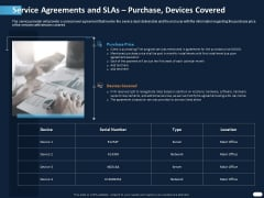 ITIL Strategy Service Excellence Service Agreements And Slas Purchase Devices Covered Ppt PowerPoint Presentation Slides Deck PDF