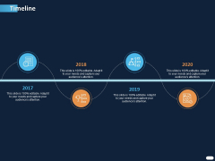ITIL Strategy Service Excellence Timeline Ppt PowerPoint Presentation Styles Format PDF