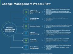 ITIL Transformation Management Strategy Change Management Process Flow Ppt Layouts Gridlines PDF