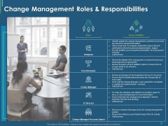 ITIL Transformation Management Strategy Change Management Roles And Responsibilities Ppt Styles Samples PDF
