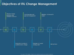 ITIL Transformation Management Strategy Objectives Of ITIL Change Management Ppt Ideas Vector PDF
