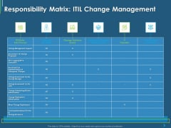 ITIL Transformation Management Strategy Responsibility Matrix ITIL Change Management Ppt Introduction PDF