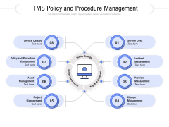 ITMS Policy And Procedure Management Ppt PowerPoint Presentation Layouts Aids