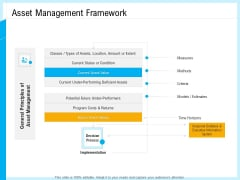 IT And Cloud Facilities Management Asset Management Framework Ppt Summary Ideas PDF