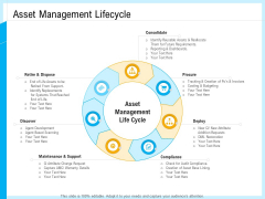 IT And Cloud Facilities Management Asset Management Lifecycle Ppt Outline Master Slide PDF