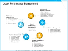 IT And Cloud Facilities Management Asset Performance Management Ppt Infographic Template Example Introduction PDF