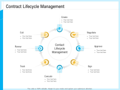 IT And Cloud Facilities Management Contract Lifecycle Management Information PDF