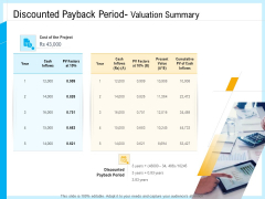 IT And Cloud Facilities Management Discounted Payback Period Valuation Summary Sample PDF