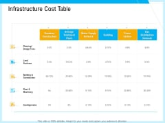 IT And Cloud Facilities Management Infrastructure Cost Table Ppt Outline Format PDF