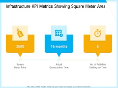 IT And Cloud Facilities Management Infrastructure KPI Metrics Showing Square Meter Area Designs PDF