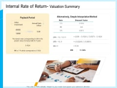 IT And Cloud Facilities Management Internal Rate Of Return Valuation Summary Sample PDF