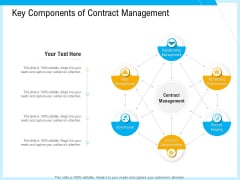 IT And Cloud Facilities Management Key Components Of Contract Management Designs PDF